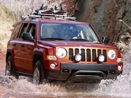 Jeep Patriot reviews engine parts | Jeep review
