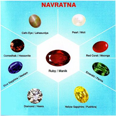 1 Manikya Or Ruby 2 Moti Or Pearl 3 Moonga Or Red Coral