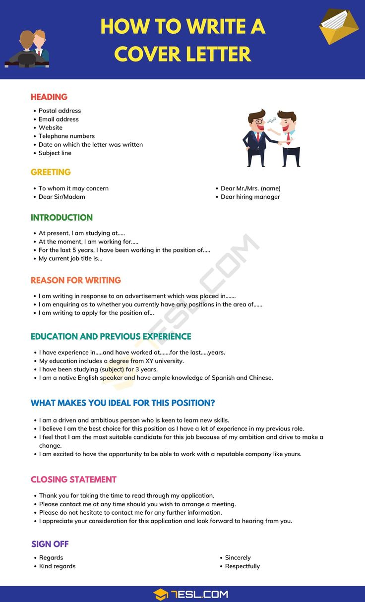 How To Write A Cover Letter Useful Tips, Common Phrases