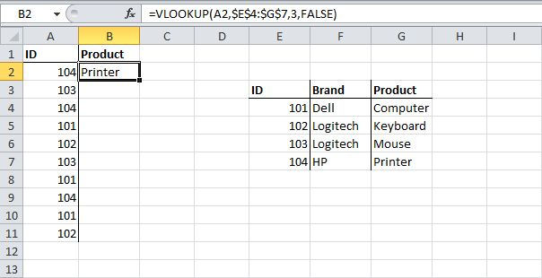 The VLOOKUP function looks for the ID (104) in the leftmost column of the range $E$4:$G$7 and returns the value in the same row from the third column (third argument is set to 3). The fourth argument is set to FALSE to return an exact match or a #N/A error if not found.