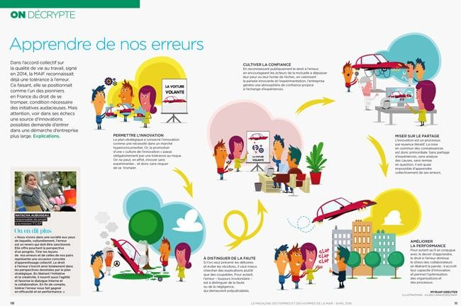 Magazine de la Maif : création d'illustrations corporates de saynètes et de personnages en vectoriels. Illustrateur flat design pour la communication.
