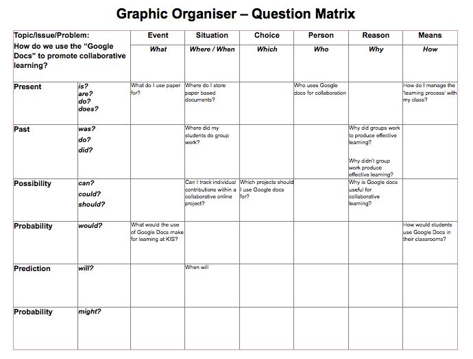 question matrix for teachers - Google Search | This or that questions, Collaborative learning ...