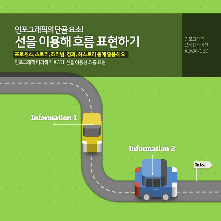아이디쿱 정보디자인 연구소 IDLAB - #351 선을 이용한 흐름 표현