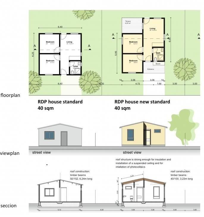 Pin On Economic Housing