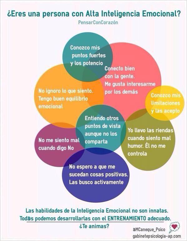 Orientación en Galicia: Estratexias para educar ao alumnado en intelixencia emocional