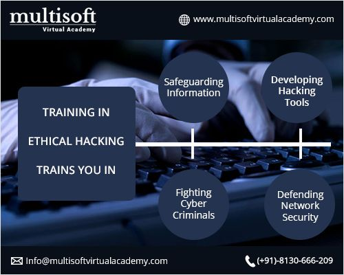 The Safety of your Network is now in your own Hands! Get a Training in Ethical Hacking and develop your own data protection measures @ http://goo.gl/ag4F1y