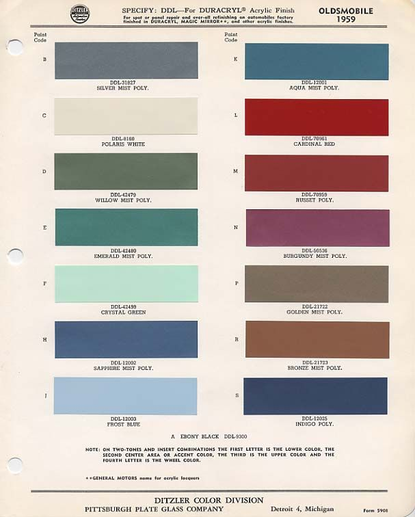 10 best Metro Van images on Pinterest Color boards, Cars and Colors - resistor color code chart