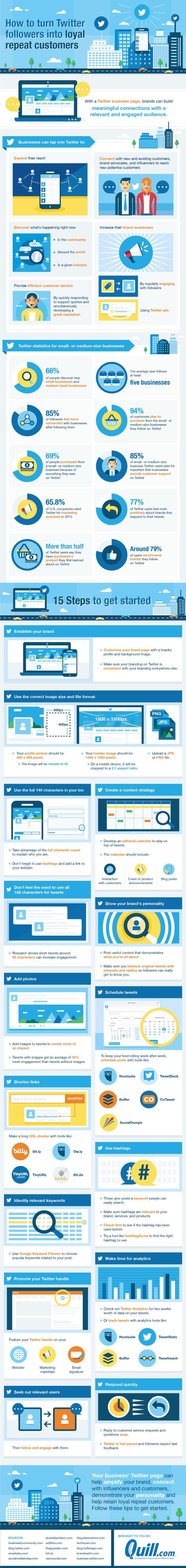 Twitter Marketing Tips 15mStepsmtomBuildmFollowersmGainm Customers