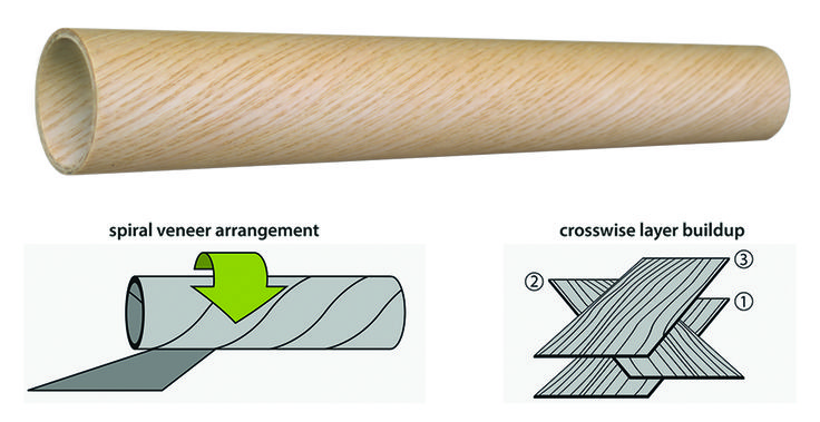 LignoTUBE: Materialaufbau (plywood with round cross section)