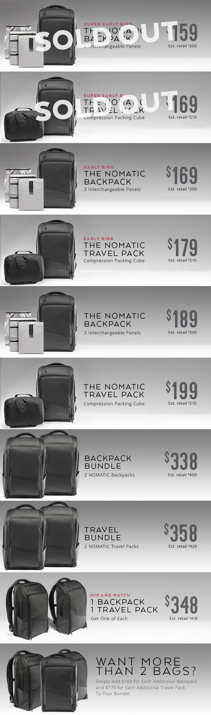 De NOMATIC Rugzak en Travel Pack door Jon Richards & Jacob Durham - Kickstarter