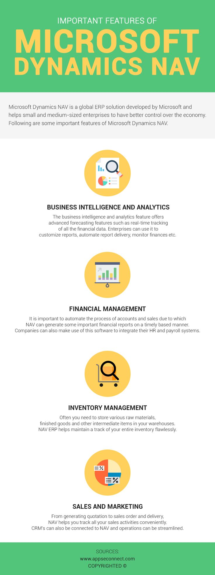 The 25 best business intelligence solutions ideas on pinterest microsoft dynamics nav is a global erp solutions and consists of various features such as hr xflitez Choice Image