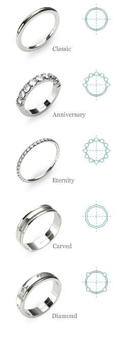 There are so many wedding ring styles to pick from -- Classic, Anniversary, Eternity, Carved, and Diamond Wedding rings -- but what do they all symbolize and mean? Read on to help you find the right wedding band (His and Hers) that fits both your personalities and style. All wedding rings sold exclusively on  JamesAllen.com . Browse rings in 360° HD:  www.jamesallen.co...