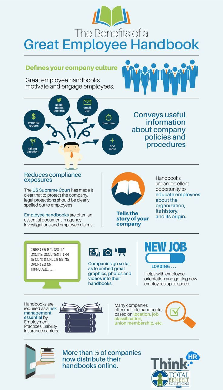 Infographic Great Employee Handbook by Think HR