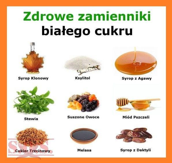 Kuchenne Ciekawostki Blog Kulinarny Diet And Nutrition Health Food Workout Food