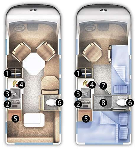 Roadtrek 170 Popular Class B Motorhome Floorplans