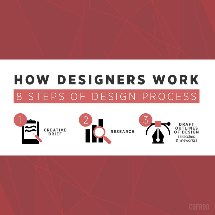 Infographic: How Designers Work