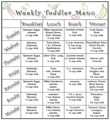 Toddler weekly menu idea