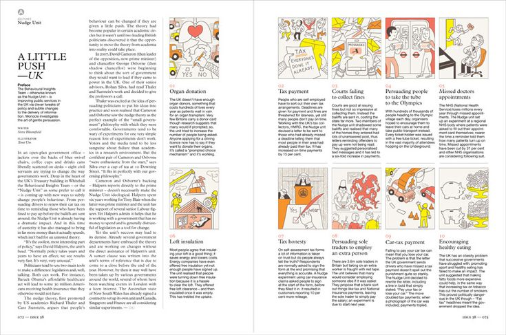 print layout monocle - Google Search | Machine ...