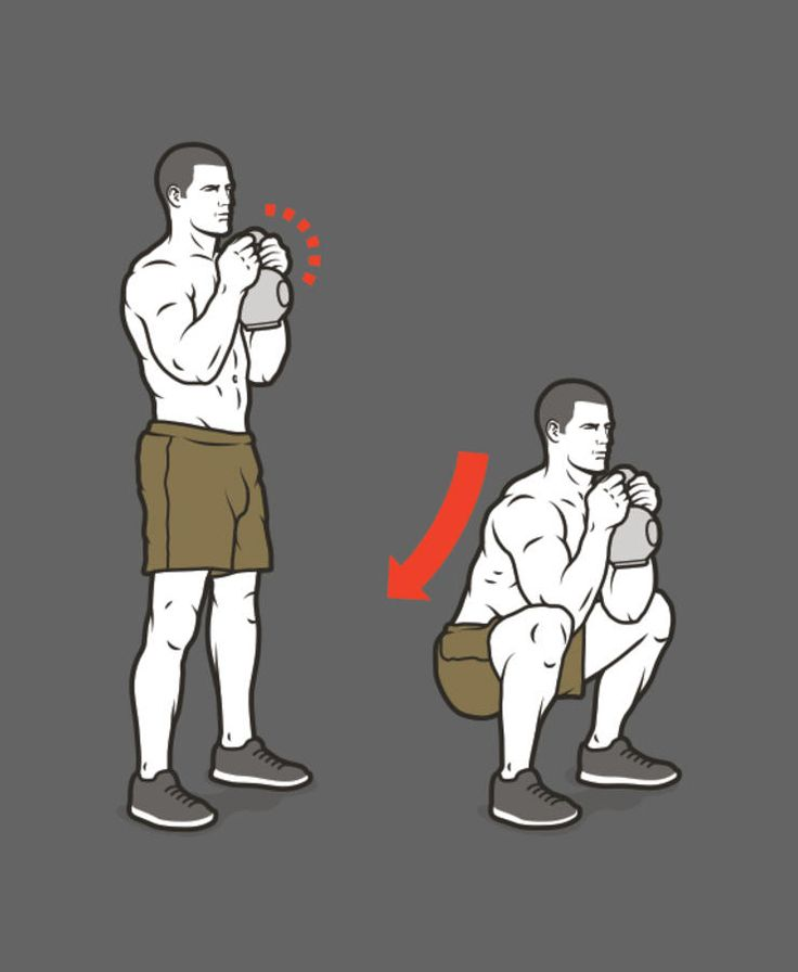 B3. Kettlebell Goblet Squat http://www.menshealth.com/fitness/ultimate-special-forces-workout/b3-kettlebell-goblet-squat