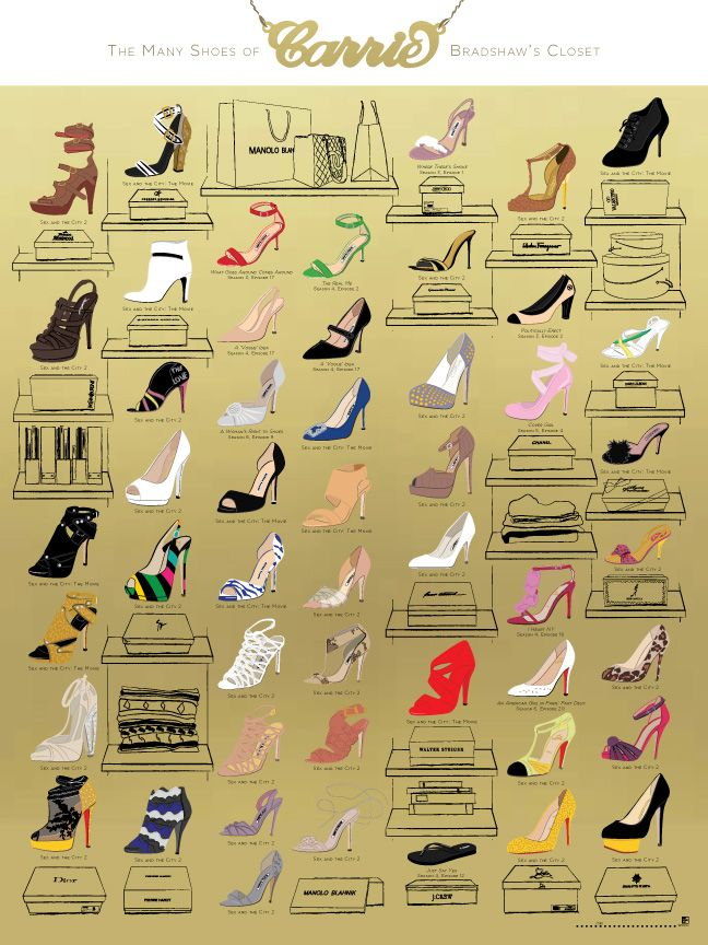 The many shoes of Carrie Bradshaw's closet - and we want them all! #SATC
