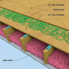 Best Remended Floor Layout for Superior Soundproofing