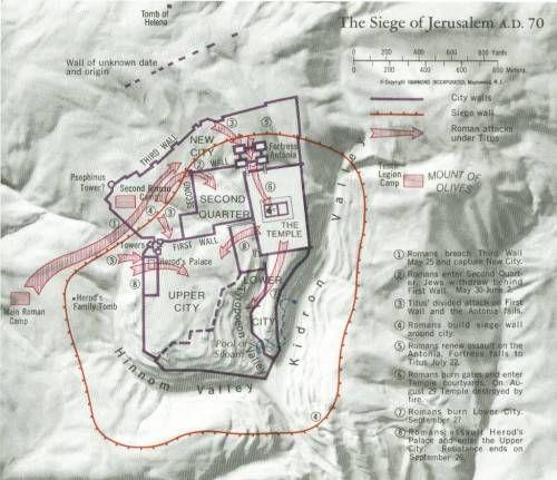 Yerushalayim map Roman Seige