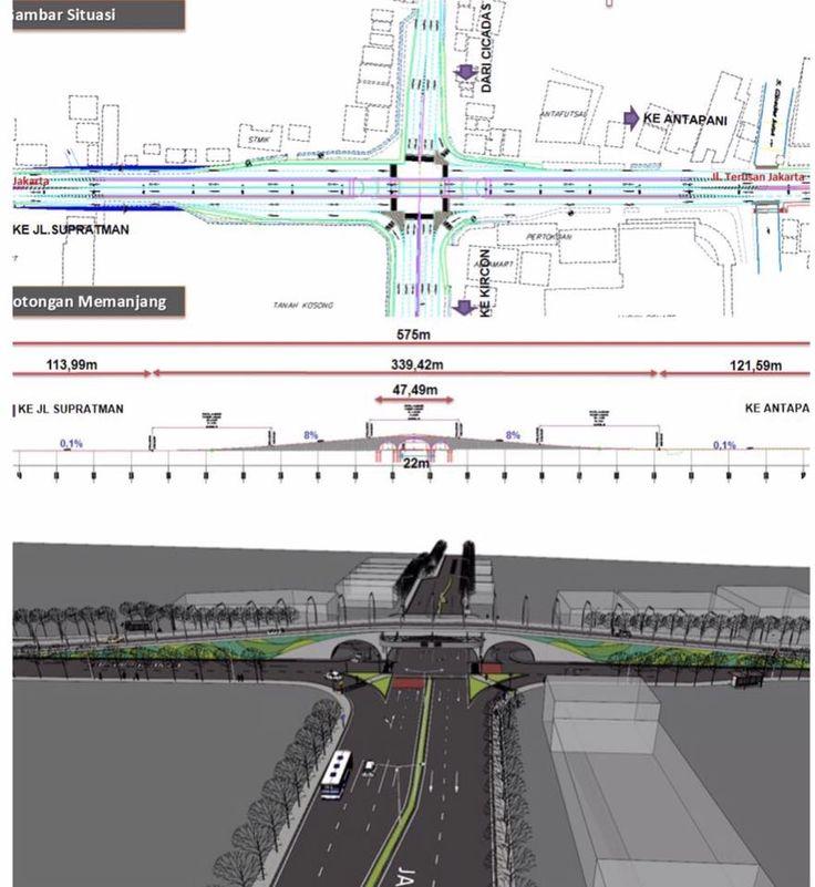 Rancangan Flyover Antapani Kiara Condong