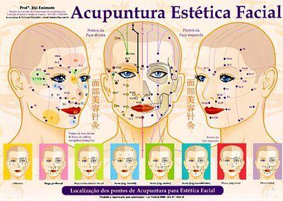 Mapa De Acupuntura - www.relaxspa.us                                                                                                                                                                                 Mais