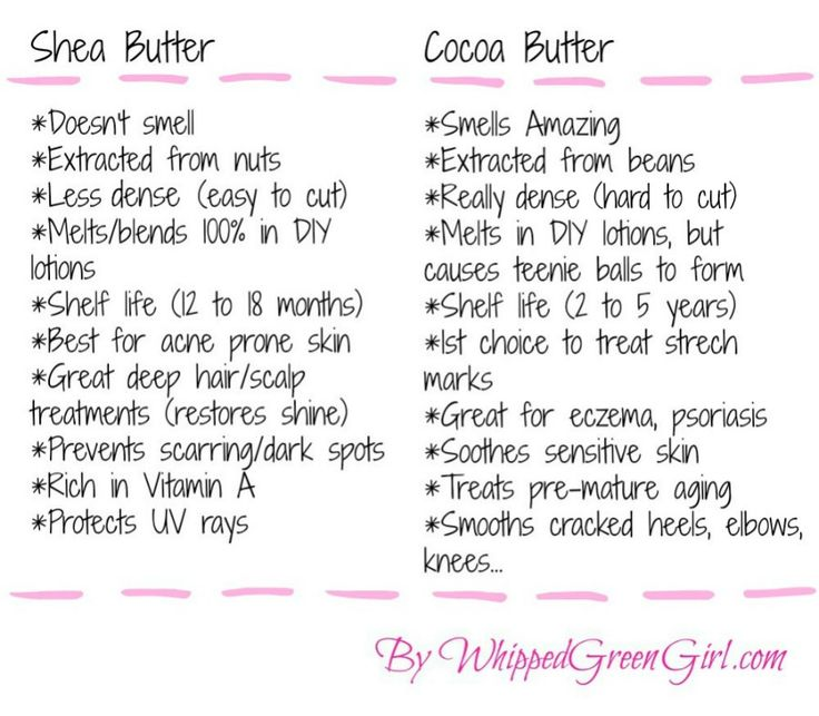 Shea Butter VS Cocoa Butter (by WhippedGreenGirl.com) Benefits, Uses, Handling…