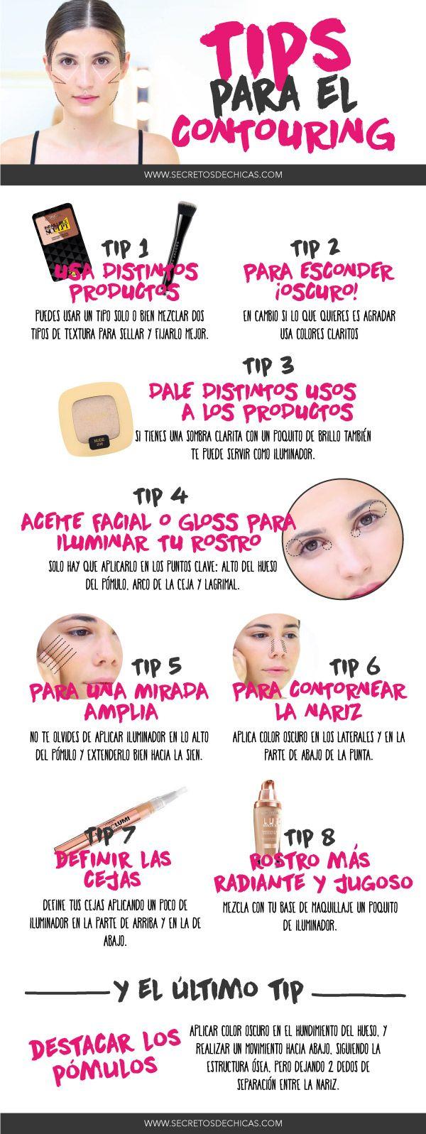 Tips para el contorneado del rostro.