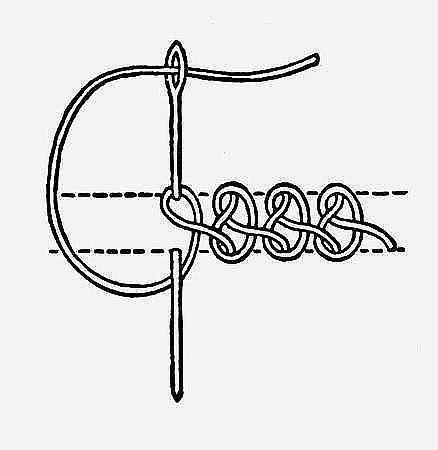 Ручные декоративные швы. Полезная шпаргалка