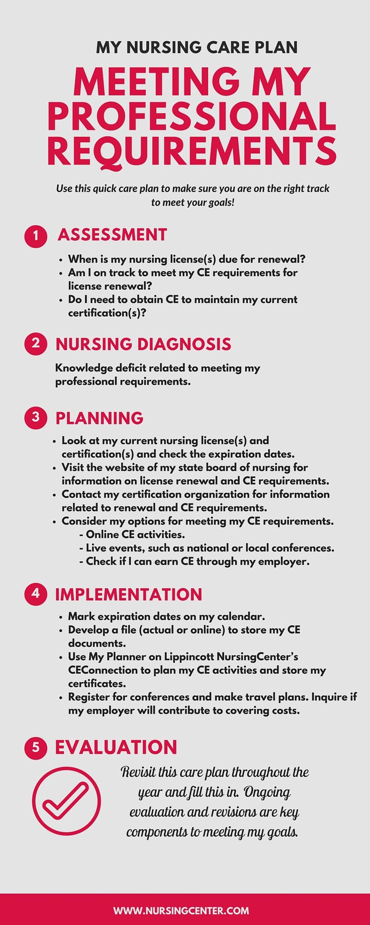 9 best my nursing care plan images on pinterest care packages it can be overwhelming to keep track of license and certification expiration dates and continuing education xflitez Choice Image