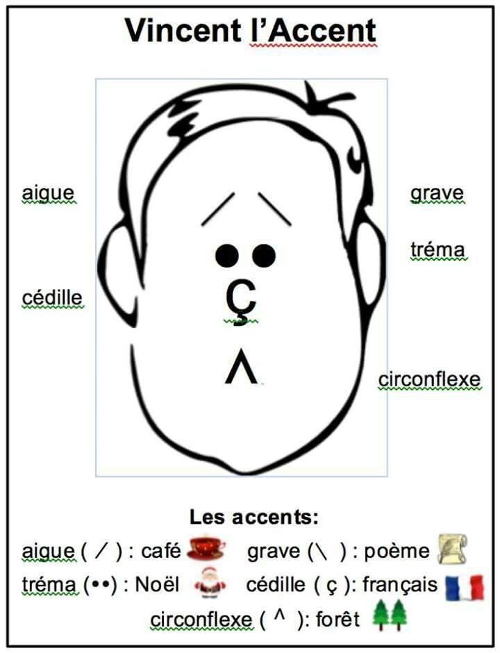 les accents