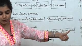 Elements of Marketing Mix 3 Physical Distribution Class XII Business Studies by Ruby Singh