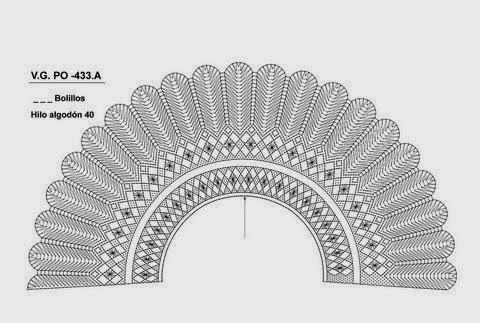Hojas de guipur. Un blog desde Bohemia.: Esquema abanico