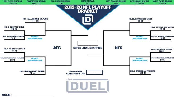 Printable NFL Playoff Bracket 2020. in 2020 | Nfl playoffs ...