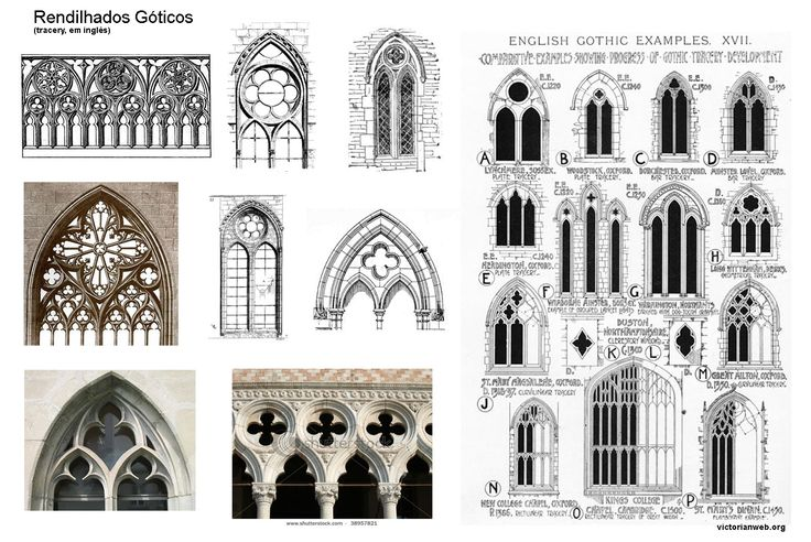 gothic architecture elements - HD1401×938