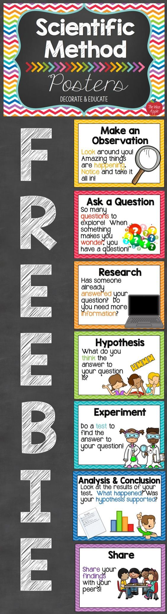 7 FREE & Fabulous Scientific Method Posters for your classroom.