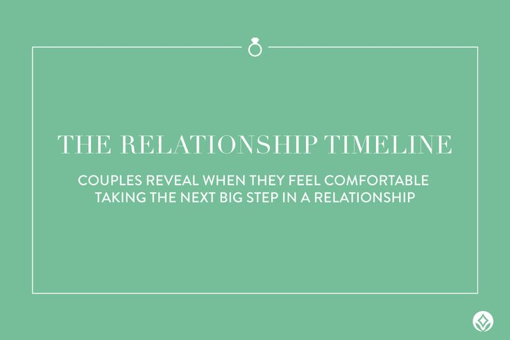 We recently took deep dive into the typical timeline relationships follow.  Read on to learn more about the surprising insights that our study uncovered!