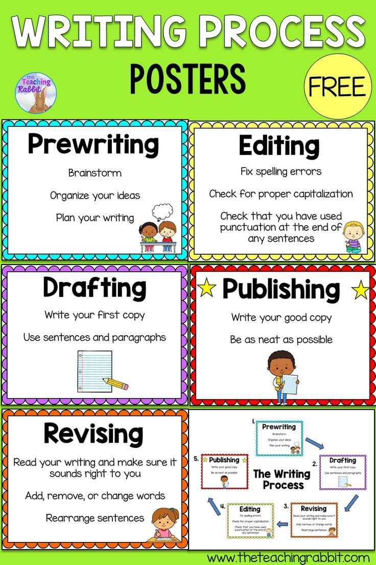 Writing Process Posters Free Writing Process Posters Writing Process Writing Prompts For Kids [ 1104 x 736 Pixel ]