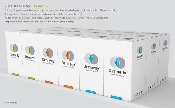 medical package design - Google 검색