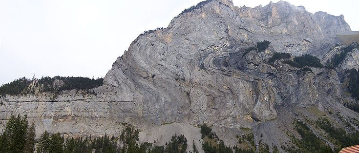 The Homeschool Den: Earth Science: How Fold Mountains are Formed