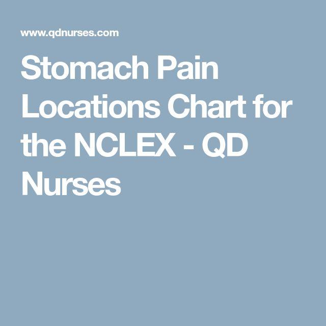 Stomach Pain Locations Chart for the NCLEX - QD Nurses