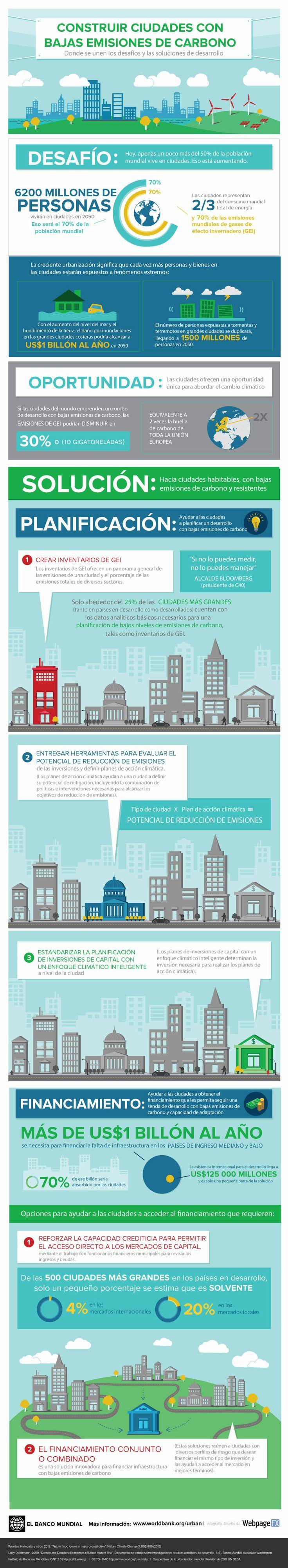 #Infografia: Construir ciudades con bajas emisiones de carbono #lowcarboncities
