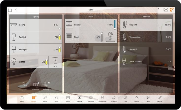 Control your utilities on your room by Comfortclick. skype: danillobet