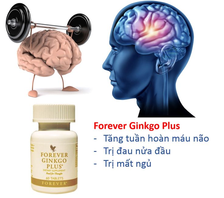 Forever Ginkgo Plus®