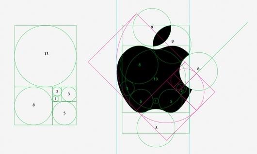 golden ration, apple logo
