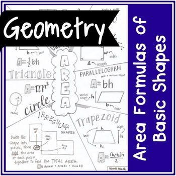 PLANE GEOMETRY | AREA FORMULAS OF BASIC SHAPESIncludes:  Area formulas of: square, rectangle, parallelogram, trapezoid, circle, triangle, and irregular shapes  Includes a labelled model of each shape======================================================ABOUT DOODLE NOTESAll doodle notes are one-page, hand drawn summaries of specific math topics.