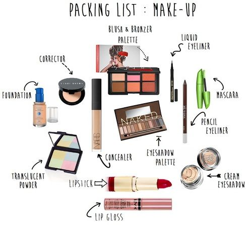 What makeup to pack for a long trip, but still keep it minimal.