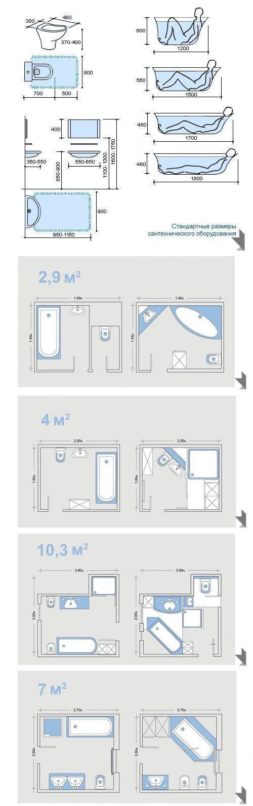 Crib on planning bathrooms, with ergonomic standards